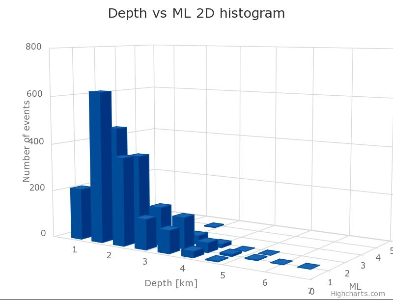 AH EPISODES - IS-EPOS Platform Documentation - Confluence